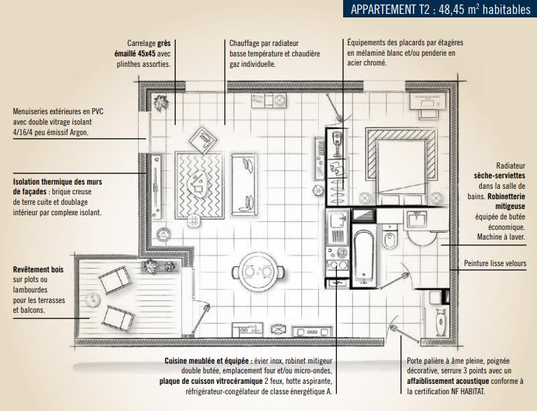 investir en résidence seniors à Saint-Alban